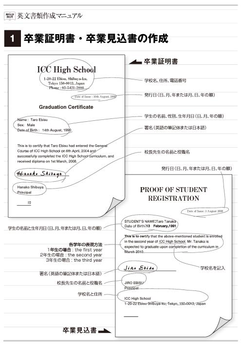 証明 書 英語 成績